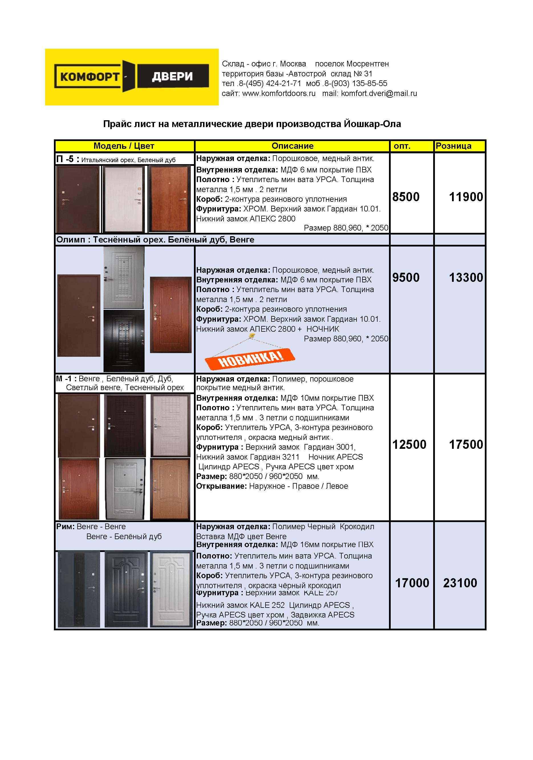 прайс лист на металлическую дверь вход